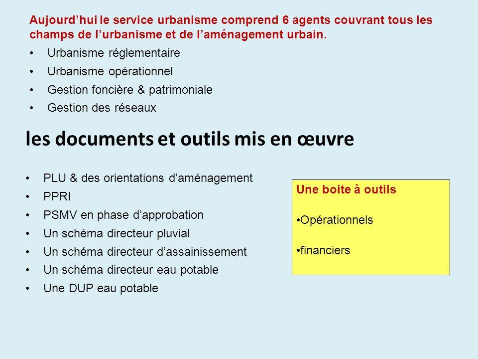 les documents et outils mis en œuvre