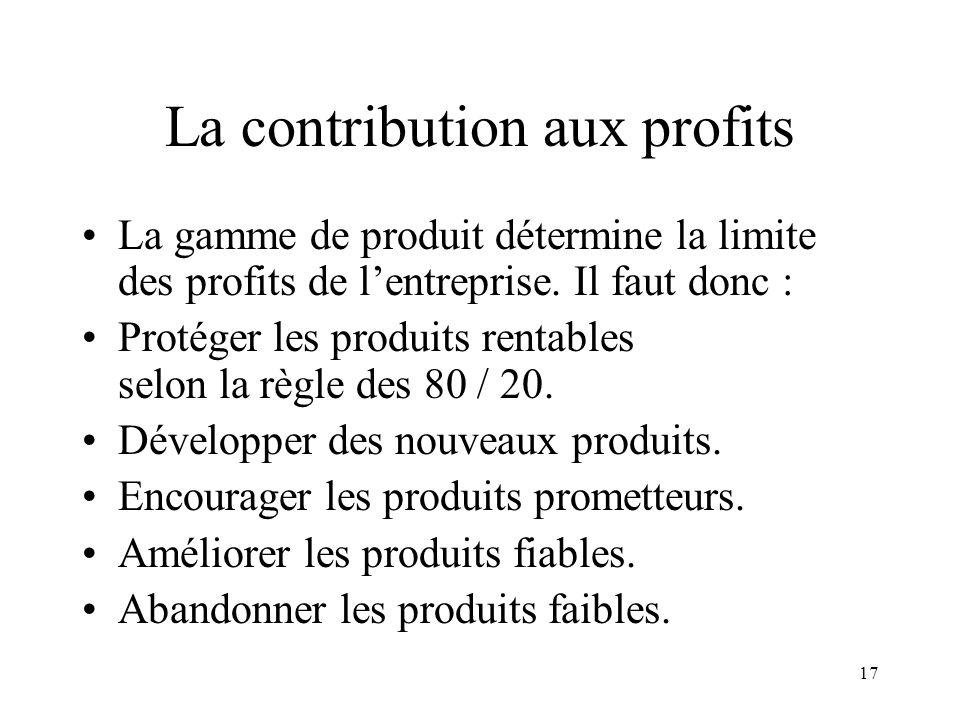 La contribution aux profits