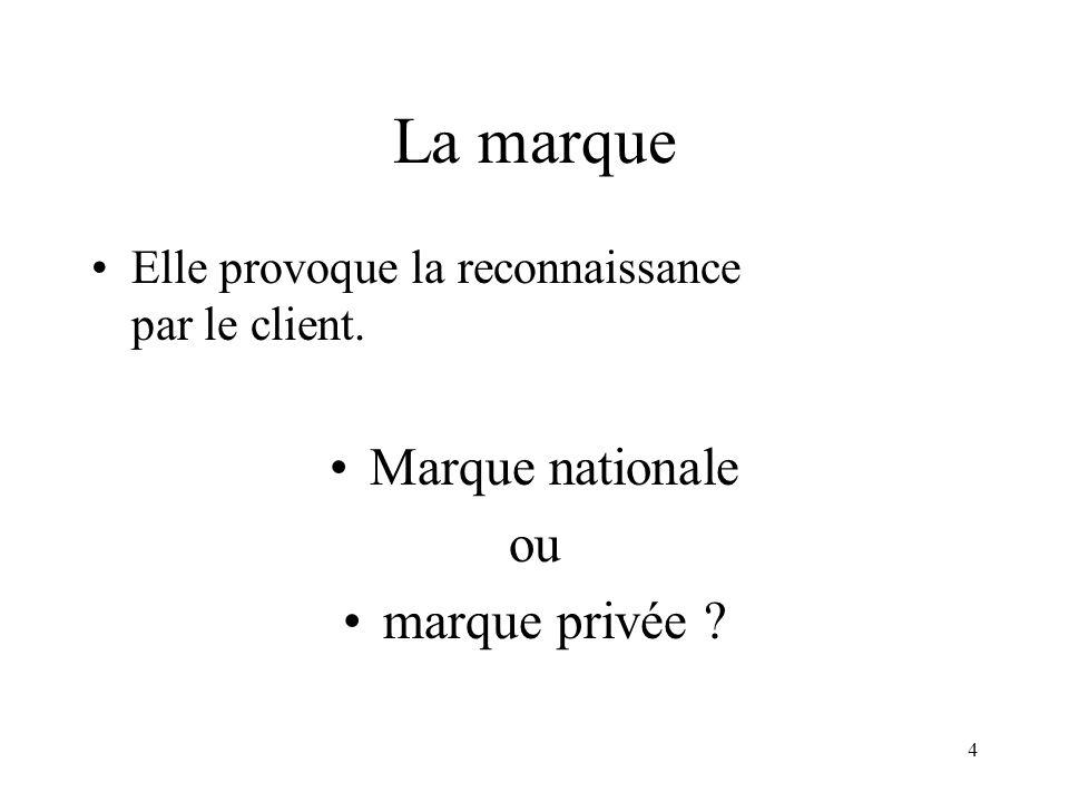 La marque Marque nationale ou marque privée