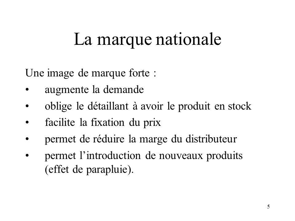 La marque nationale Une image de marque forte : augmente la demande