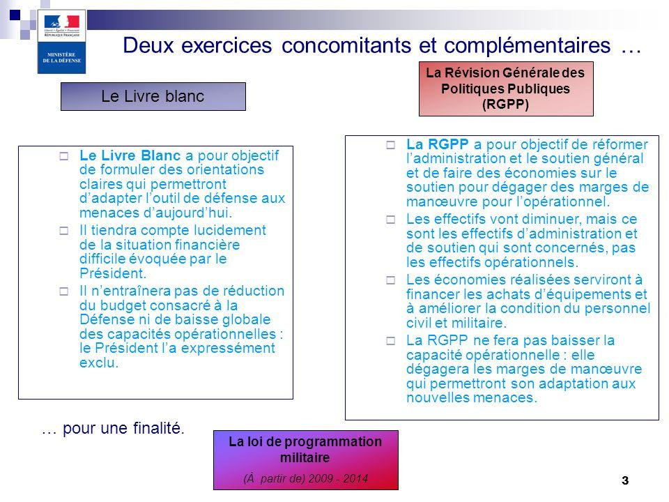 Deux exercices concomitants et complémentaires …