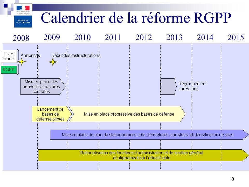 Calendrier de la réforme RGPP