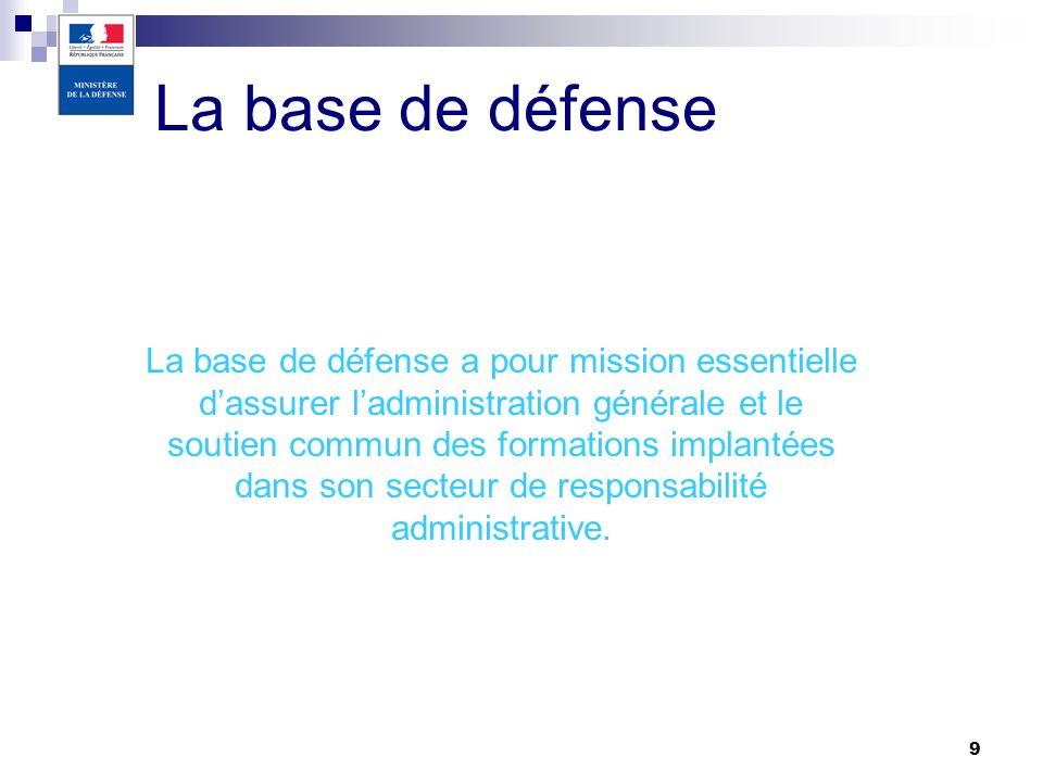 30/03/2017 La base de défense.
