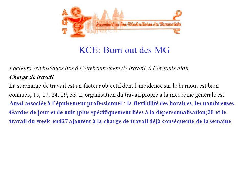 KCE: Burn out des MG Facteurs extrinsèques liés à l'environnement de travail, à l'organisation. Charge de travail.