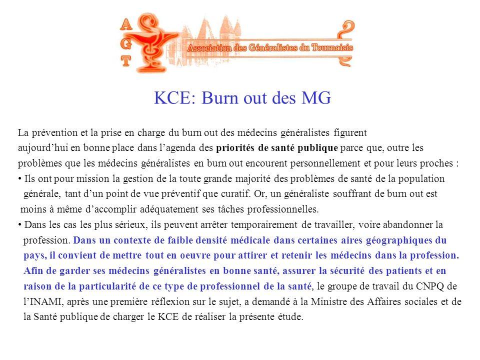 KCE: Burn out des MG La prévention et la prise en charge du burn out des médecins généralistes figurent.