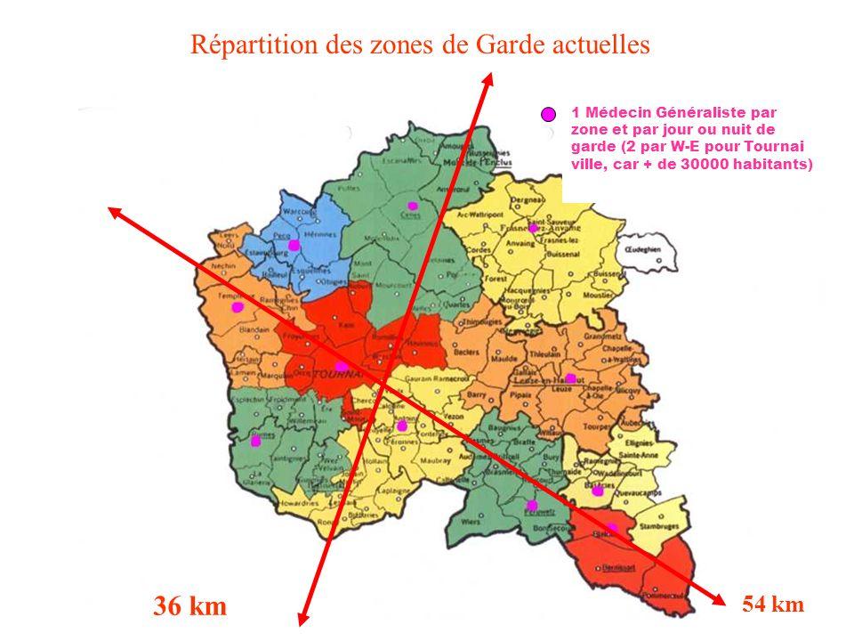 Répartition des zones de Garde actuelles