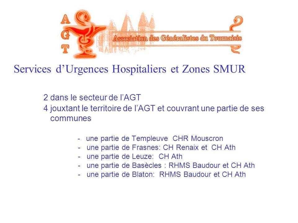 Services d'Urgences Hospitaliers et Zones SMUR