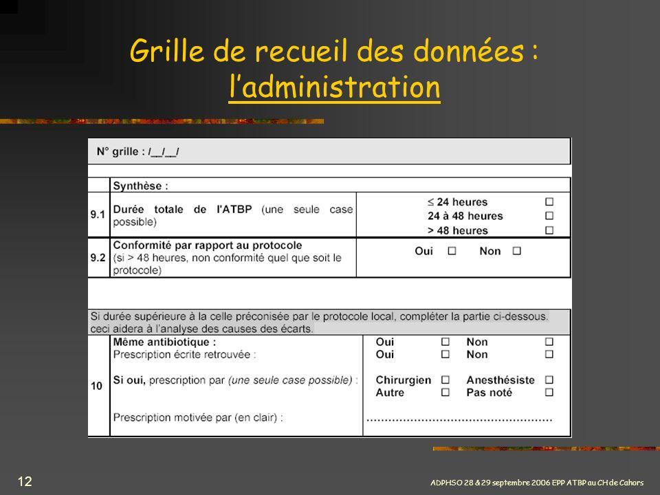 Grille de recueil des données : l'administration