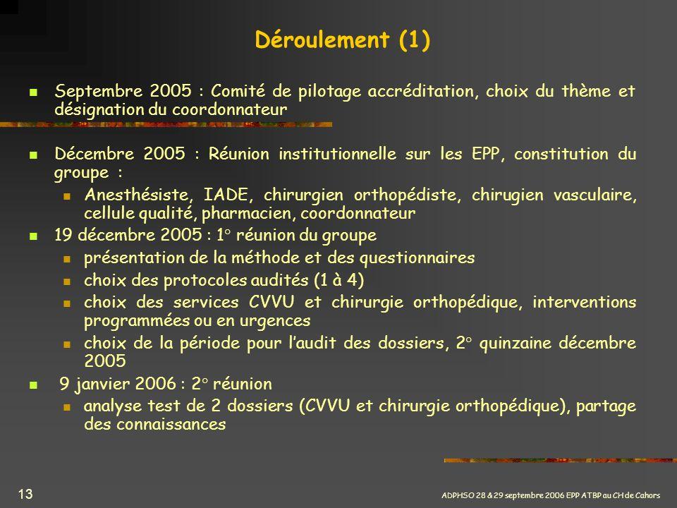 Déroulement (1) Septembre 2005 : Comité de pilotage accréditation, choix du thème et désignation du coordonnateur