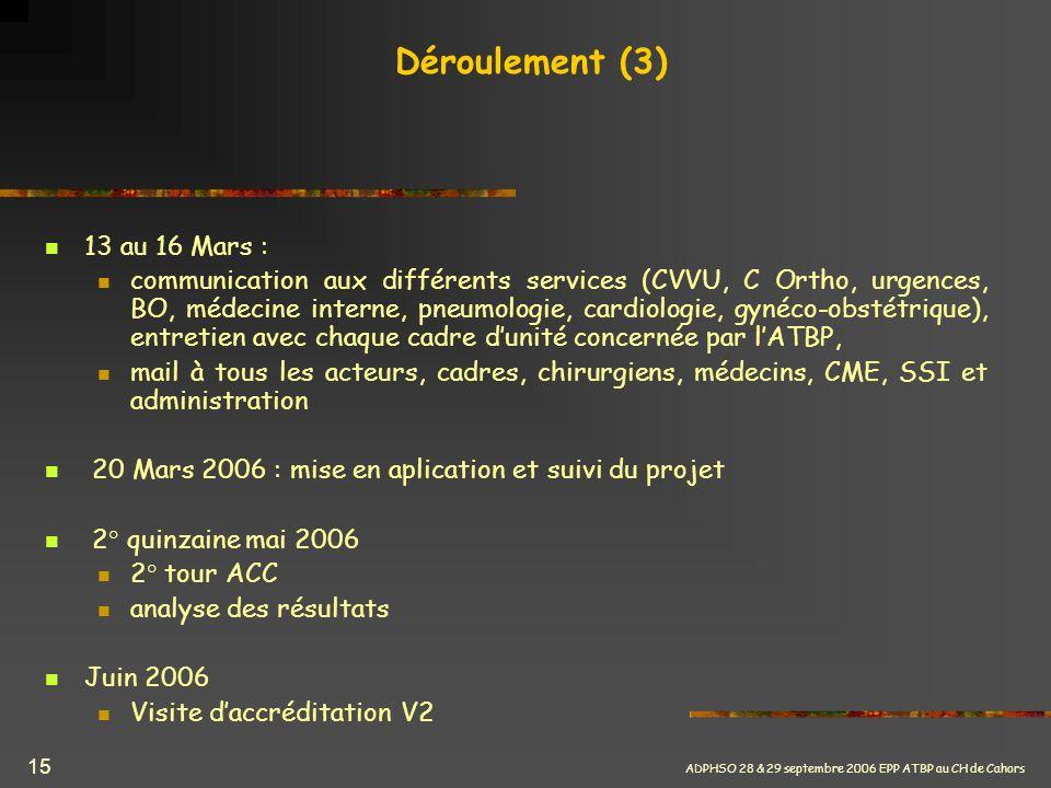 Déroulement (3) 13 au 16 Mars :