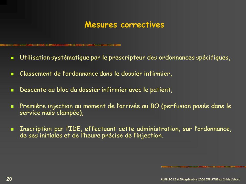 Mesures correctives Utilisation systématique par le prescripteur des ordonnances spécifiques, Classement de l'ordonnance dans le dossier infirmier,