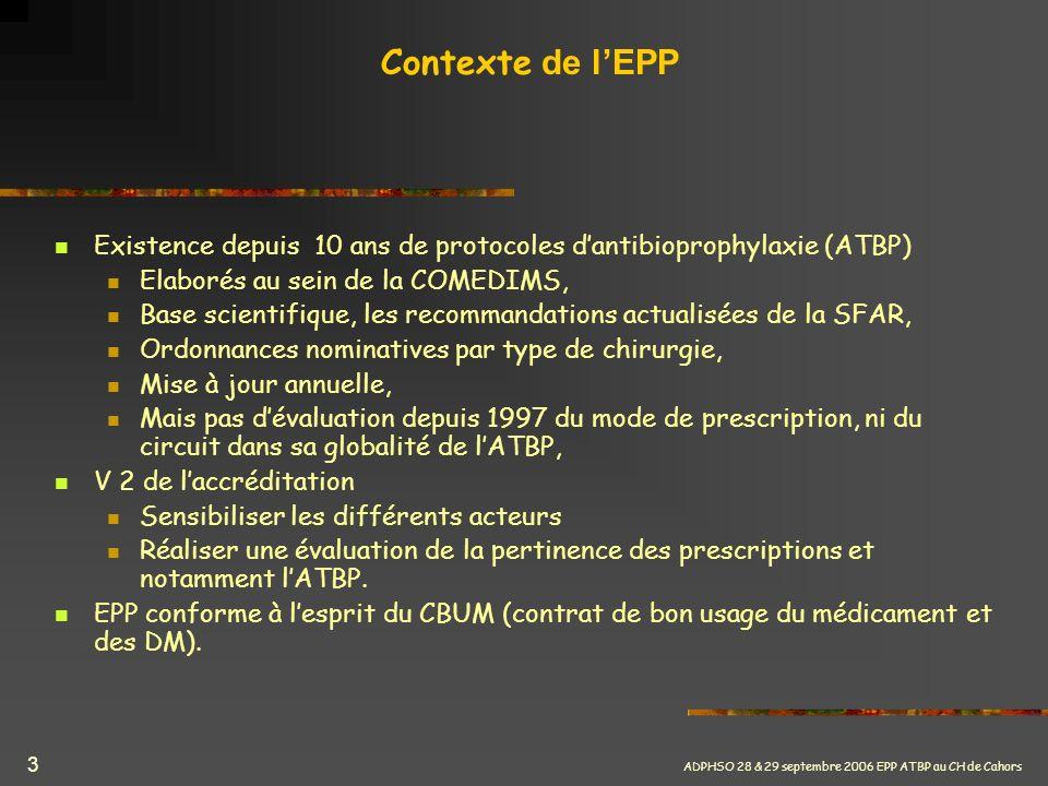 Contexte de l'EPP Existence depuis 10 ans de protocoles d'antibioprophylaxie (ATBP) Elaborés au sein de la COMEDIMS,