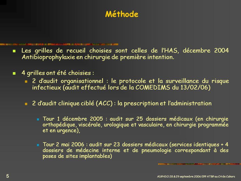 Méthode Les grilles de recueil choisies sont celles de l'HAS, décembre 2004 Antibioprophylaxie en chirurgie de première intention.