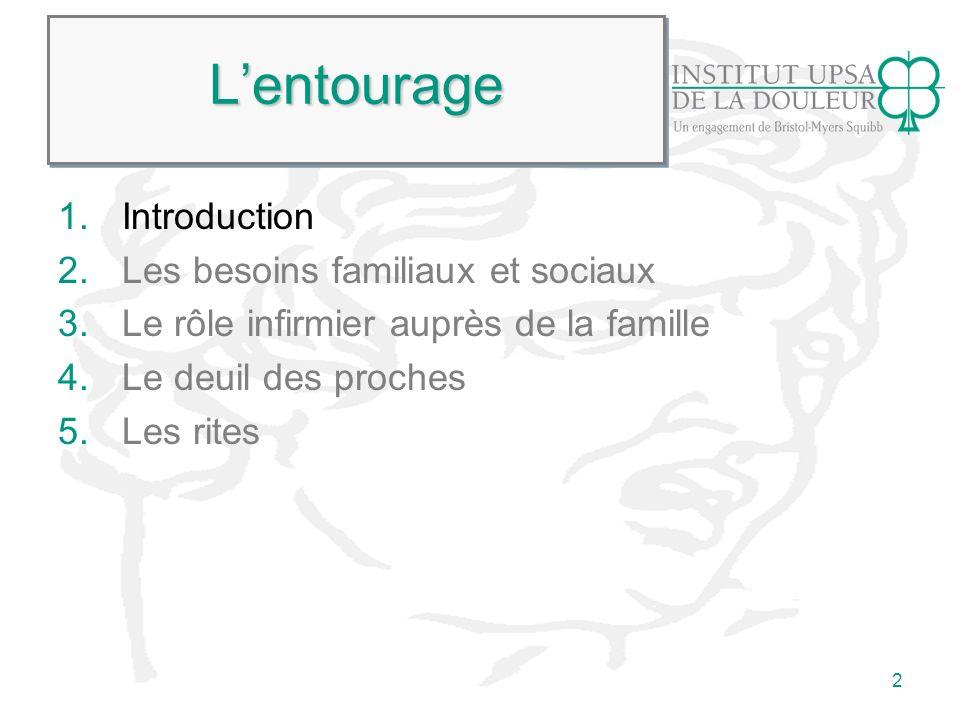 L'entourage Introduction Les besoins familiaux et sociaux