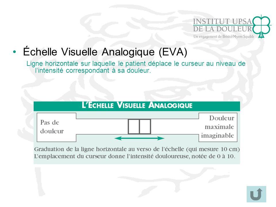 Échelle Visuelle Analogique (EVA)