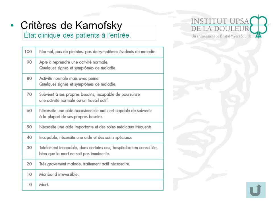 Critères de Karnofsky État clinique des patients à l'entrée.