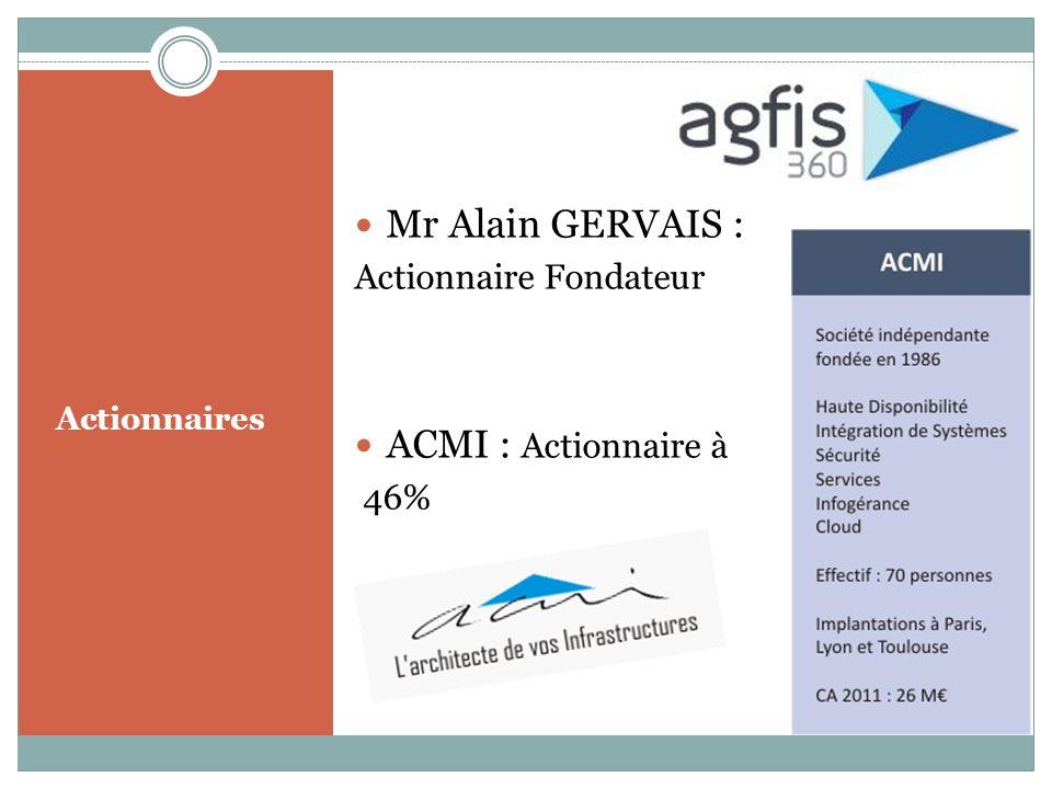 Mr Alain GERVAIS : ACMI : Actionnaire à Actionnaire Fondateur 46%