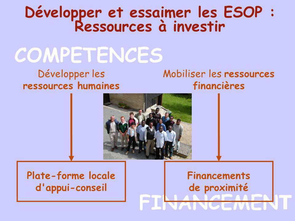 Développer et essaimer les ESOP : Ressources à investir