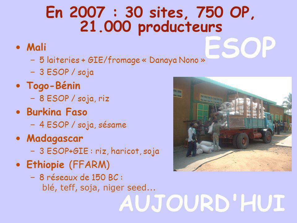 En 2007 : 30 sites, 750 OP, 21.000 producteurs