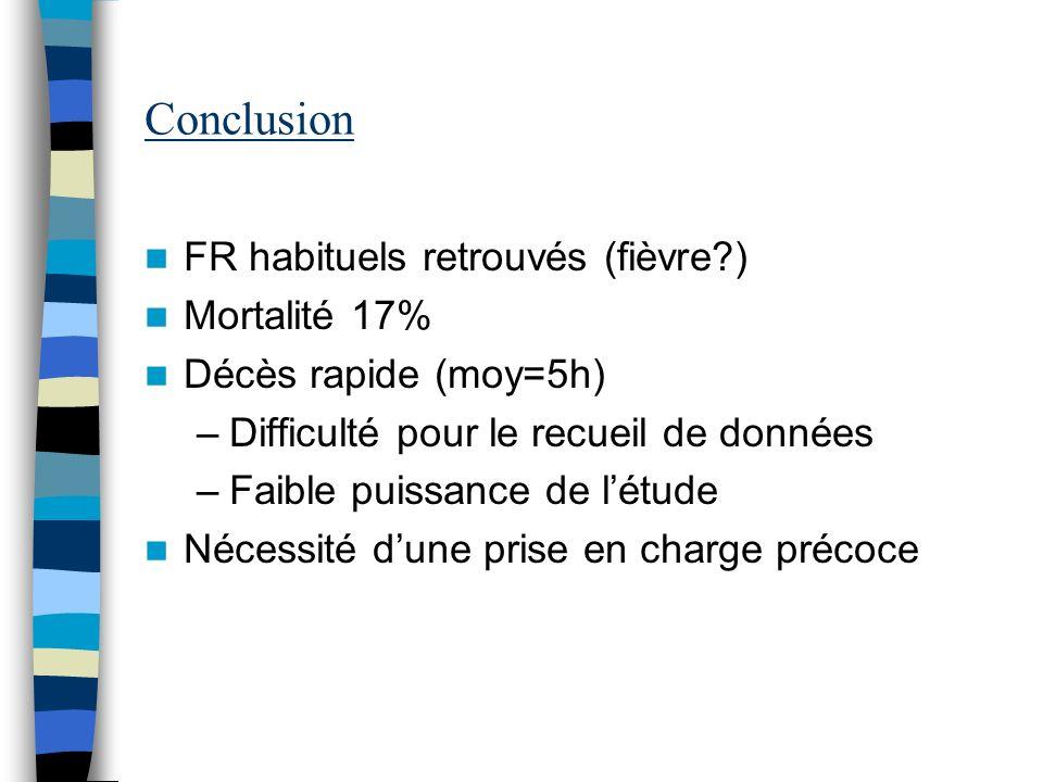Conclusion FR habituels retrouvés (fièvre ) Mortalité 17%