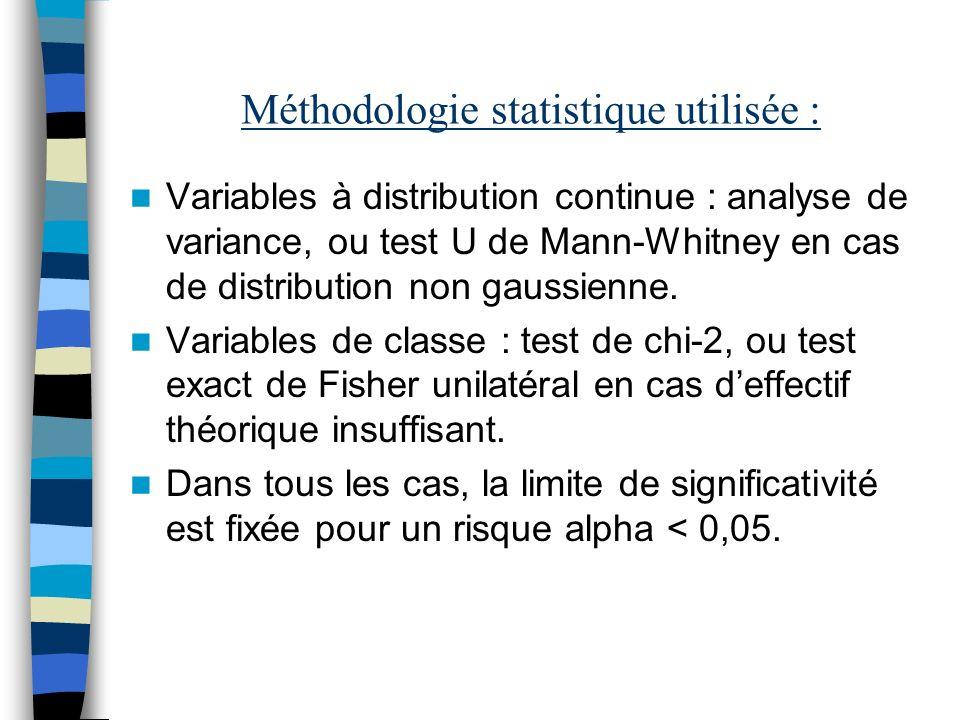 Méthodologie statistique utilisée :