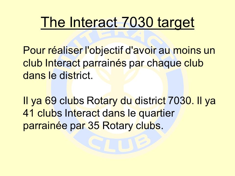 The Interact 7030 target