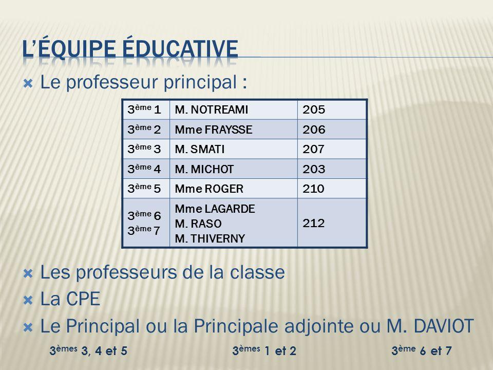 L'équipe éducative Le professeur principal :