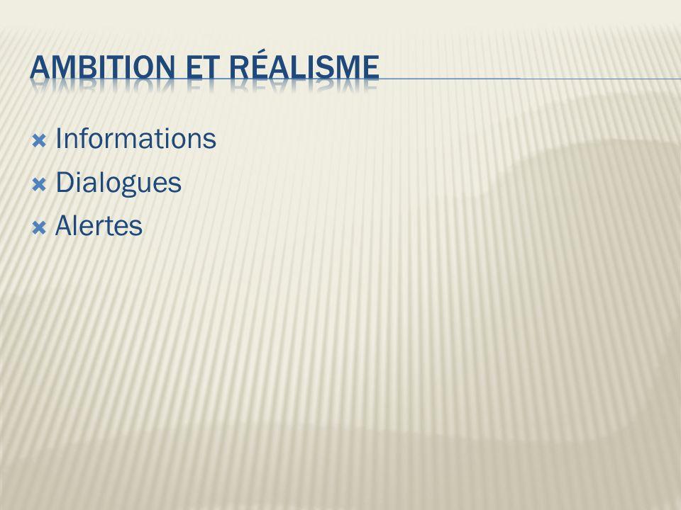 Ambition et réalisme Informations Dialogues Alertes