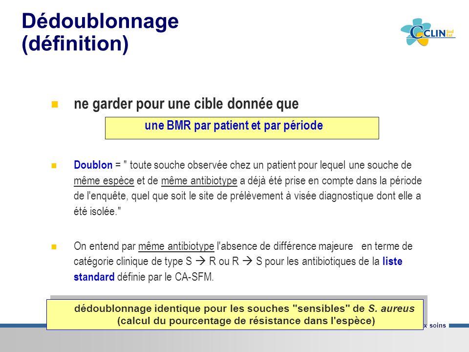 Dédoublonnage (définition)