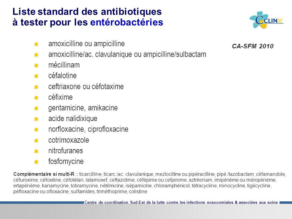 Liste standard des antibiotiques à tester pour les entérobactéries