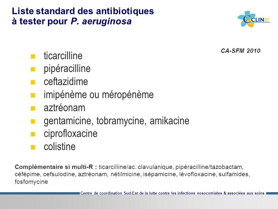 Liste standard des antibiotiques à tester pour P. aeruginosa