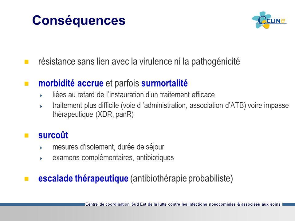 Conséquences résistance sans lien avec la virulence ni la pathogénicité. morbidité accrue et parfois surmortalité.