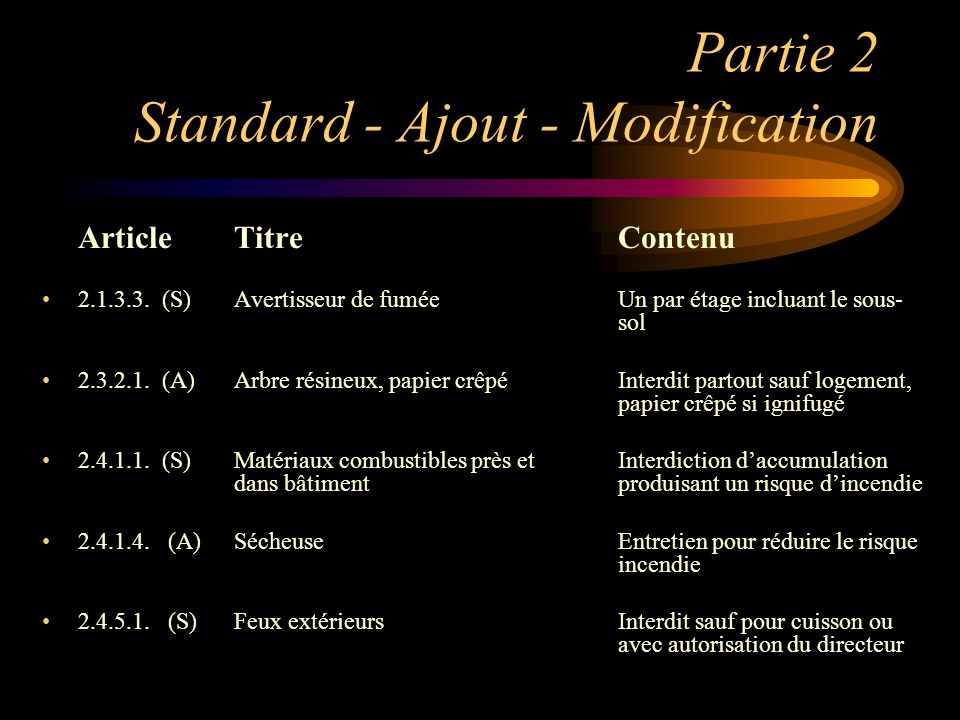 Partie 2 Standard - Ajout - Modification