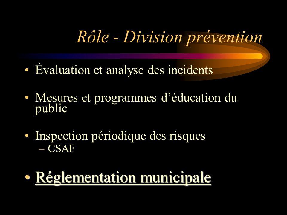 Rôle - Division prévention