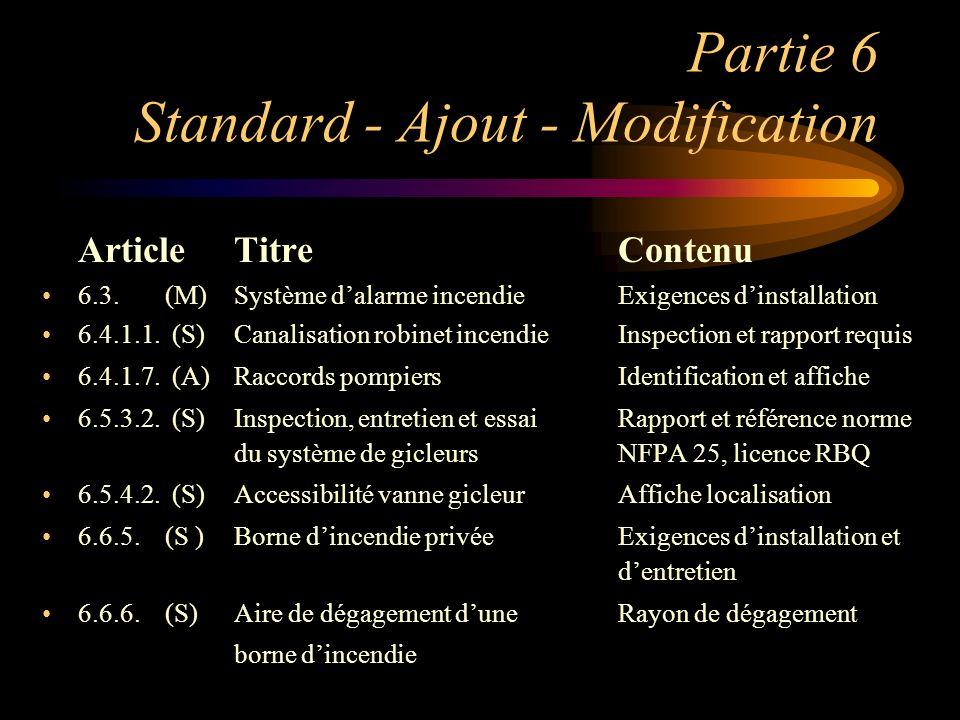 Partie 6 Standard - Ajout - Modification