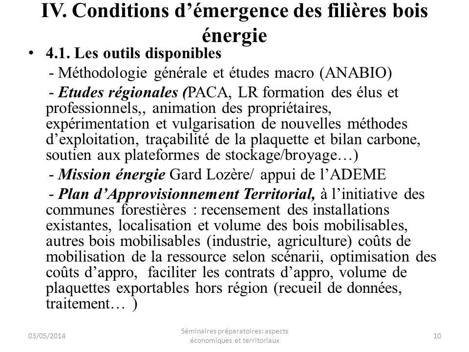 IV. Conditions d'émergence des filières bois énergie