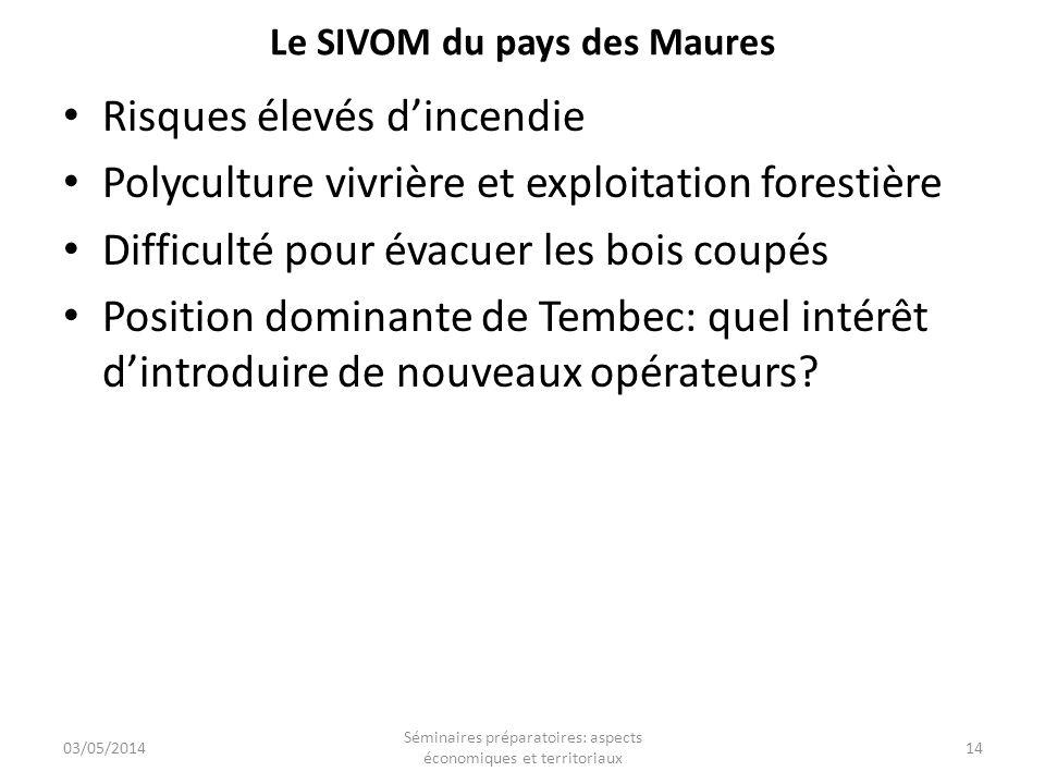 Le SIVOM du pays des Maures