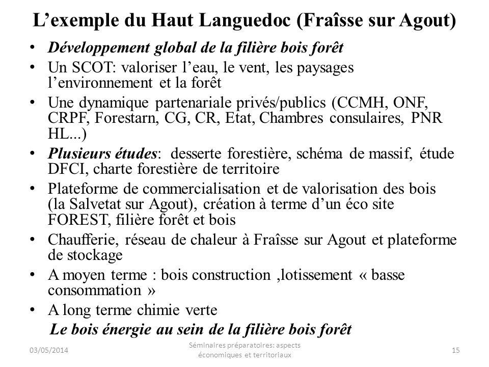 L'exemple du Haut Languedoc (Fraîsse sur Agout)