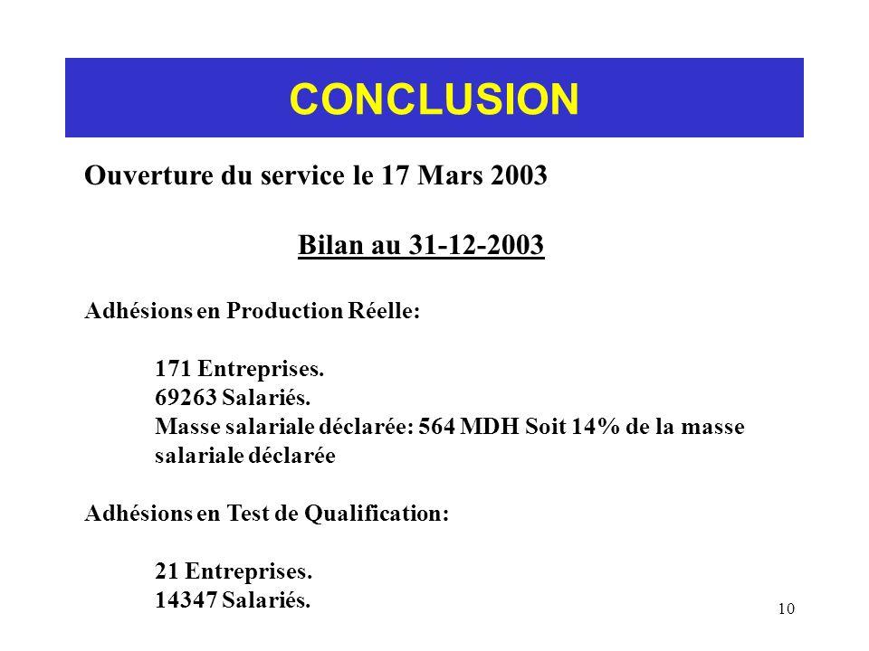 CONCLUSION Ouverture du service le 17 Mars 2003 Bilan au 31-12-2003