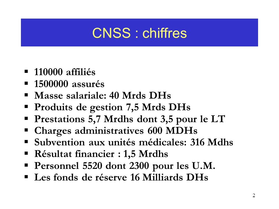 CNSS : chiffres 110000 affiliés 1500000 assurés