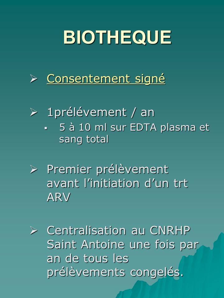 BIOTHEQUE Consentement signé 1prélévement / an