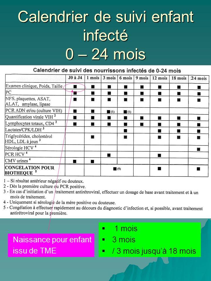 Calendrier de suivi enfant infecté 0 – 24 mois