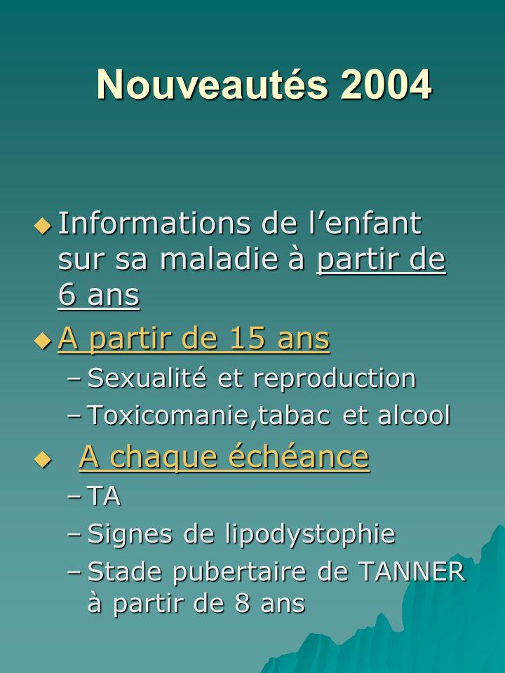 Nouveautés 2004 Informations de l'enfant sur sa maladie à partir de 6 ans. A partir de 15 ans. Sexualité et reproduction.