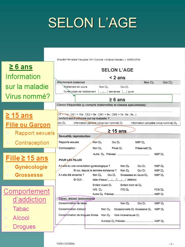SELON L'AGE ≥ 6 ans Information sur la maladie Virus nommé ≥ 15 ans