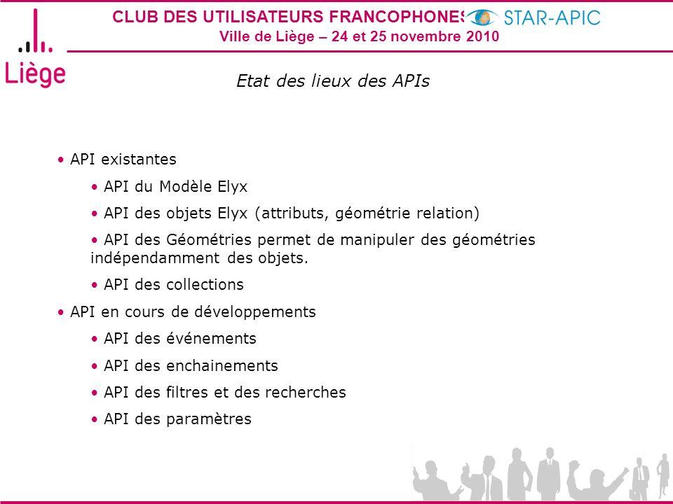 Etat des lieux des APIs API existantes API du Modèle Elyx