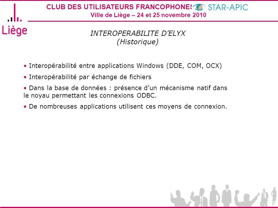 INTEROPERABILITE D'ELYX (Historique)