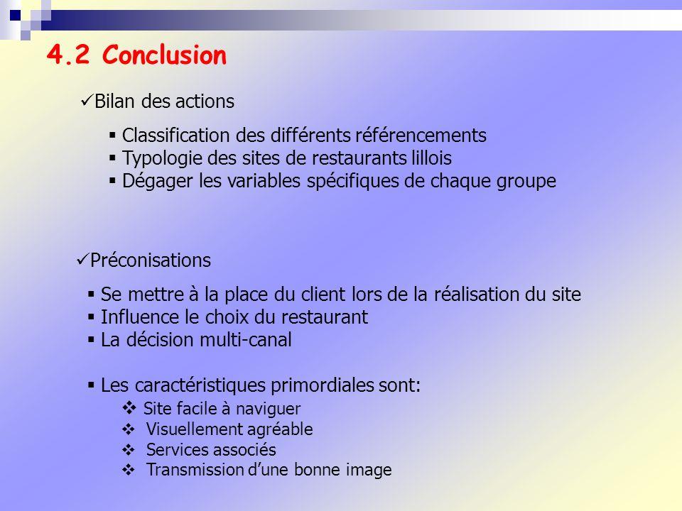 4.2 Conclusion Bilan des actions