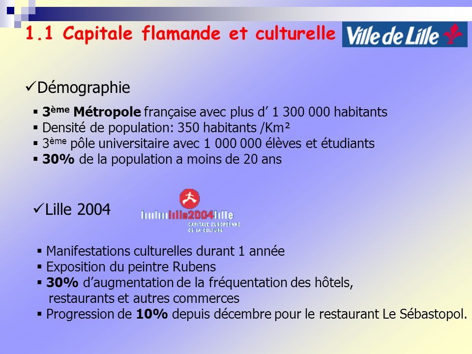 1.1 Capitale flamande et culturelle