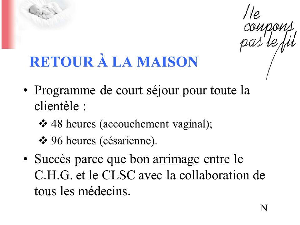 RETOUR À LA MAISON Programme de court séjour pour toute la clientèle :