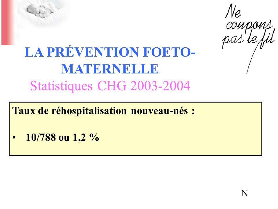 LA PRÉVENTION FOETO-MATERNELLE Statistiques CHG 2003-2004